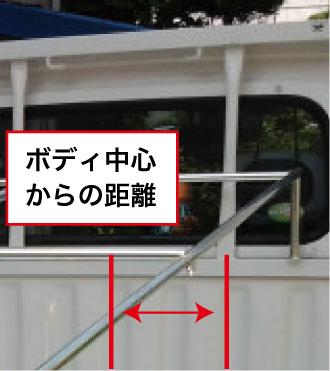 適応車種2